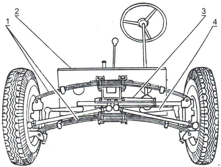 Передняя подвеска и рулевой механизм автомобиля Таtrа-87