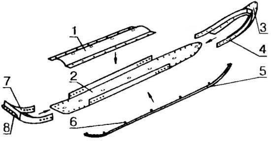 Основные детали конструкции лыж