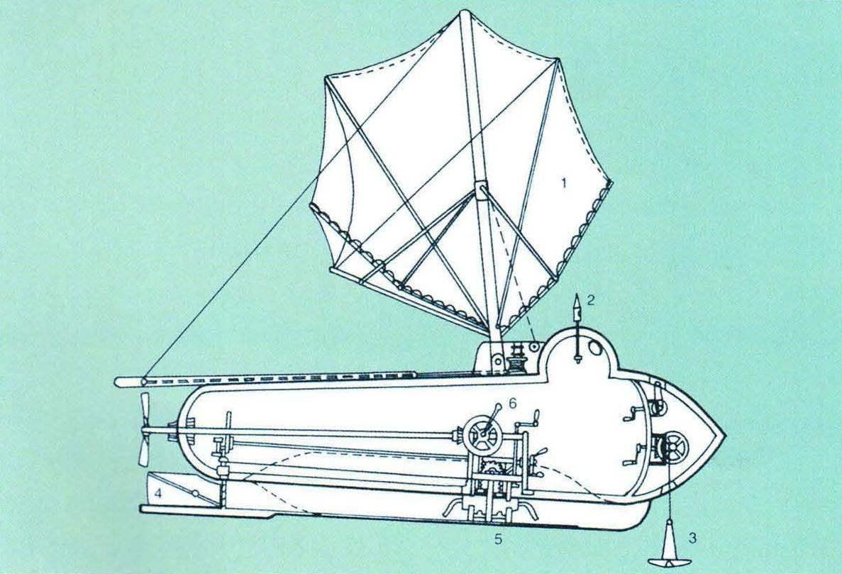Подводная лодка «Наутилус» (Франция - США, 1800 г.)