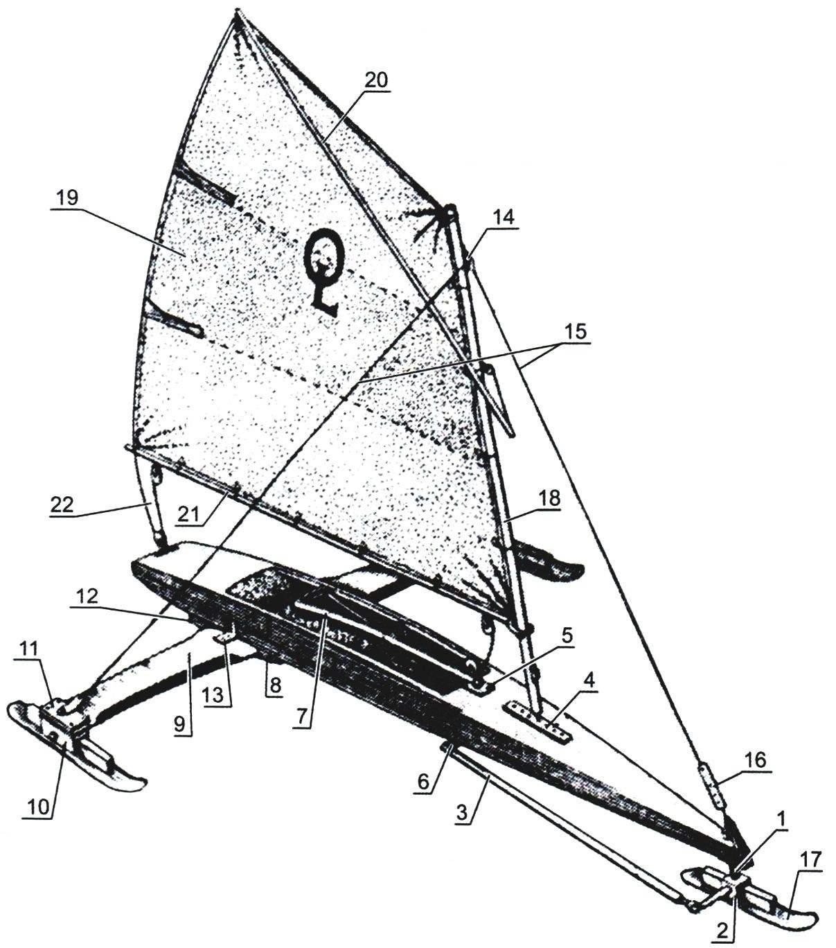 Типичная конструкция буера