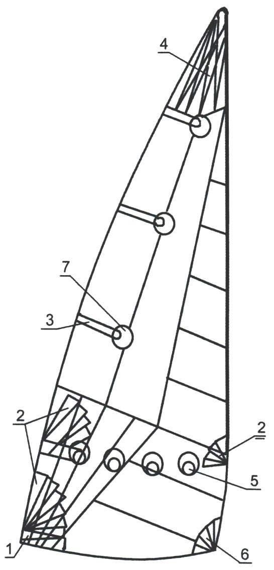 Конструкция паруса современною покроя