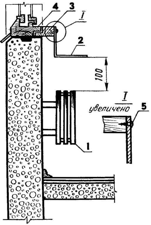 Рис.1. Тепловой экран к стальному конвектору