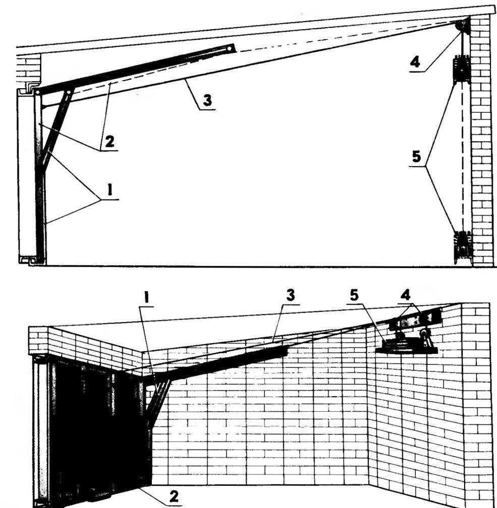 Одностворчатые гаражные ворота