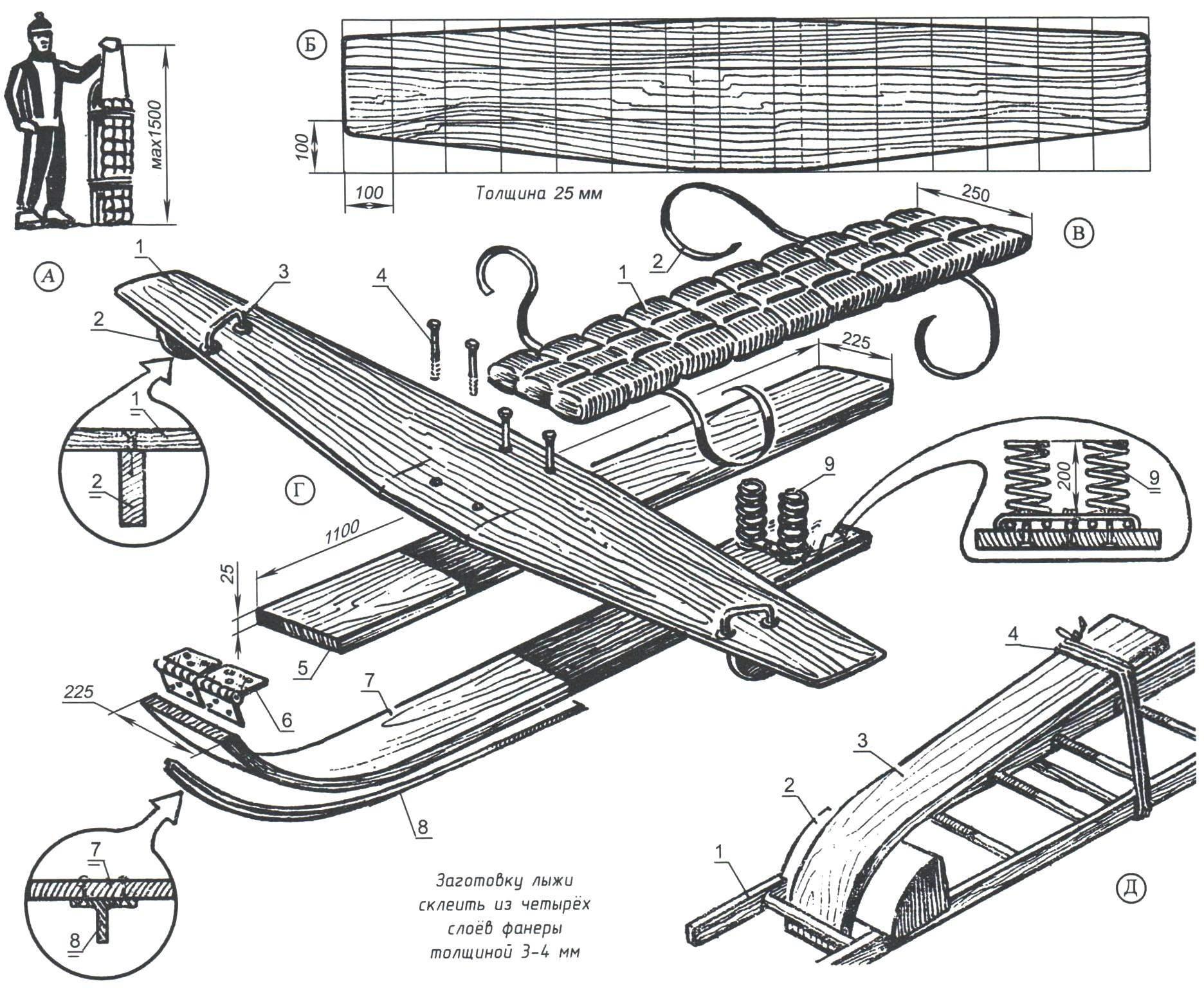 Санки-«самолёт» - конструкция и сборка