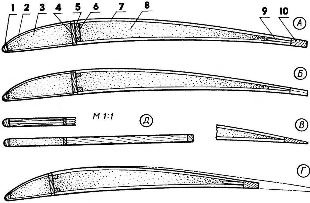 Профили несущих плоскостей модели