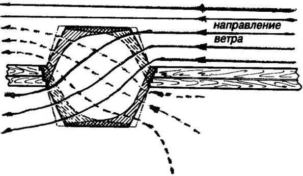Схема работы теплообменника