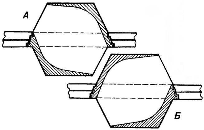 Конфигурация четных (А) н нечетных (Б) каналов теплообменника