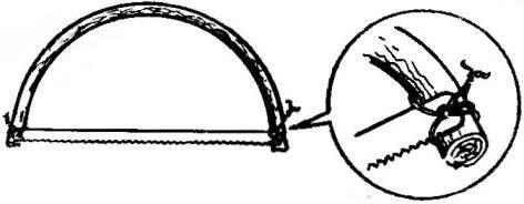Рис.1. Ножовка-«лук»
