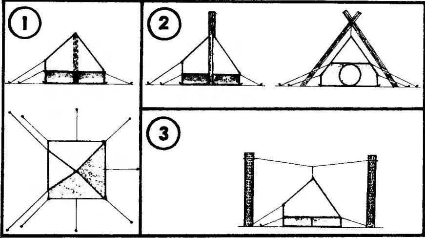 Возможные схемы установки палатки