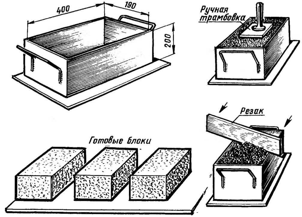Форма для бетонных блоков