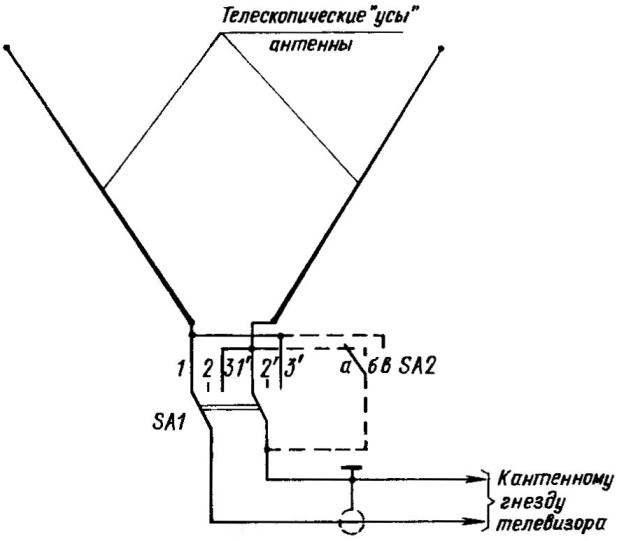 Принципиальная электрическая схема замены механической корректировки антенны