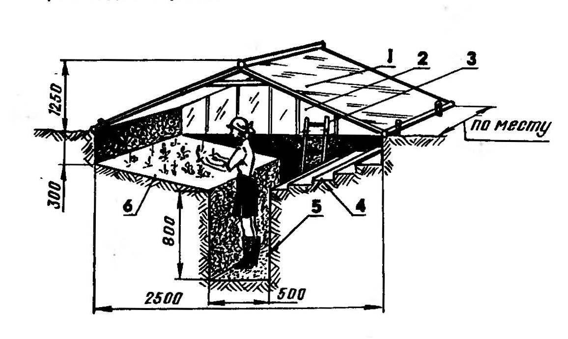 Advanced greenhouse