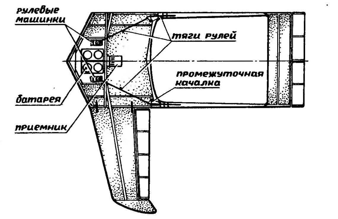 Рис. 2. Компоновочная схема модели.