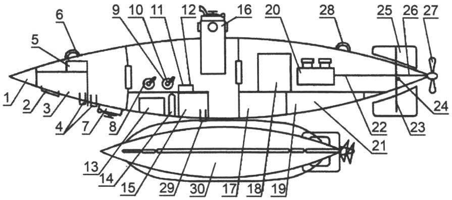 Компоновка подводной лодки Герна IV варианта (реконструкция Сокорнова А.Б.)