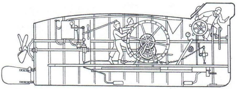 Подводная лодка Бауэра «Брандтаухер», Германия, 1850 г.