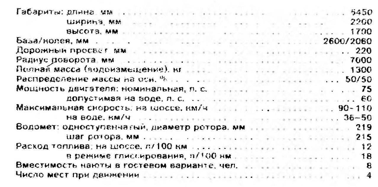 """ТЕХИИЧИСКИЕ ДАННЫЕ АМФИБИИ """"ТРИТОН"""""""