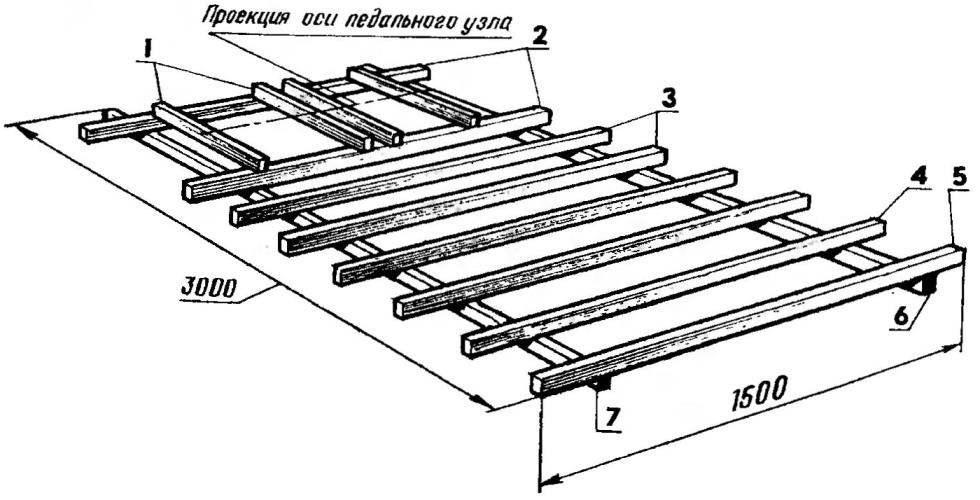 Силовой набор палубы