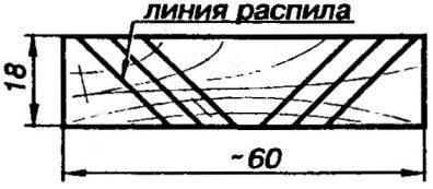 Схема распила заготовки, выполненной в виде профилированной секции крыла, на косые нервюры стыка «ушек» и центральной части