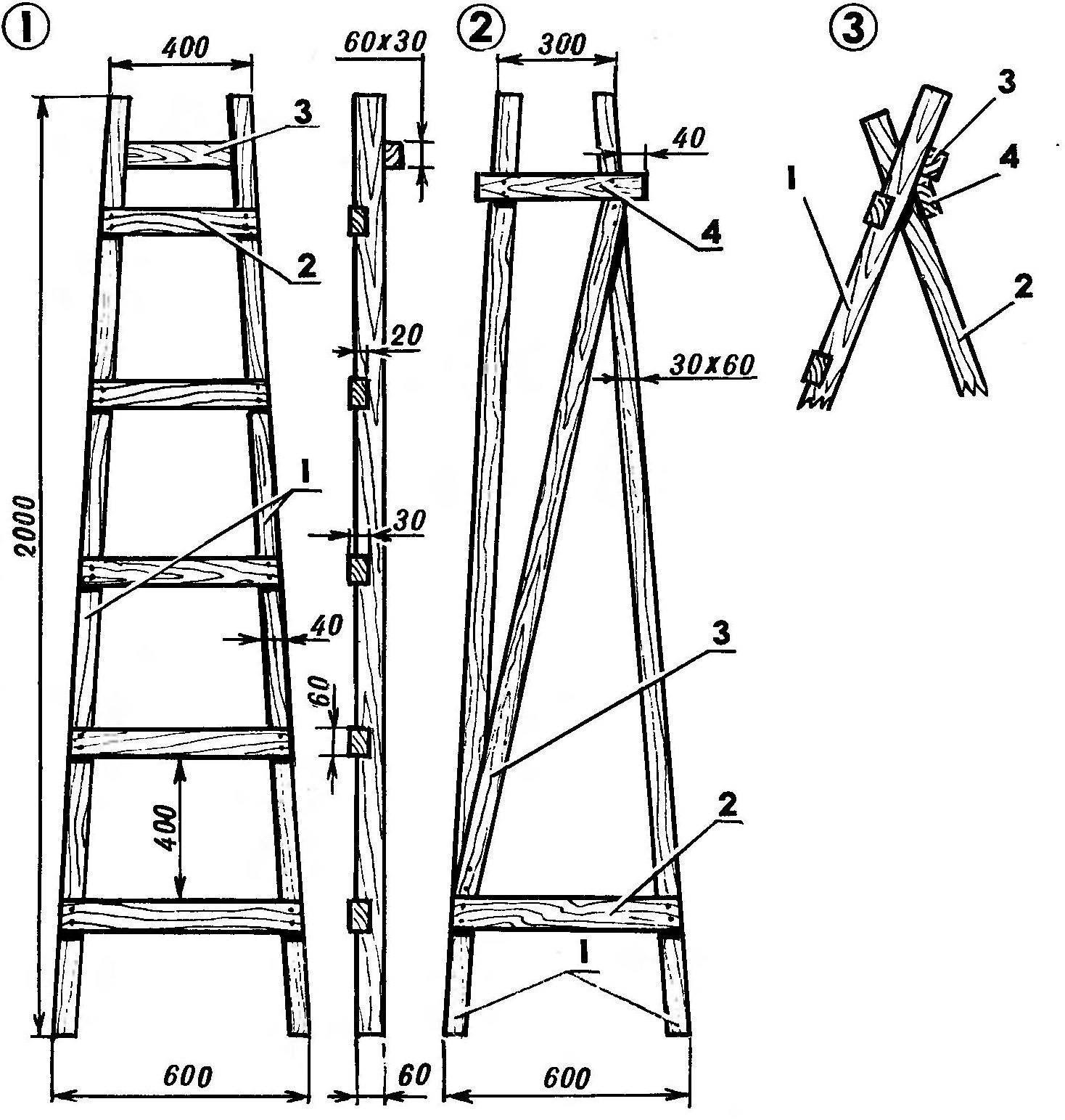 Лестницы своими руками из профиля чертежи