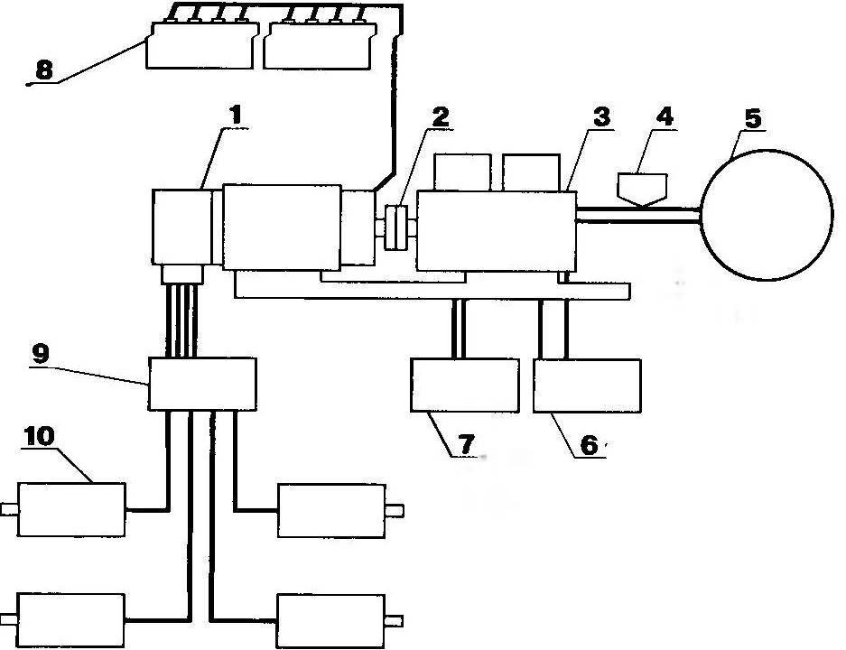 Рис. 6. Схема модульной силовой установки