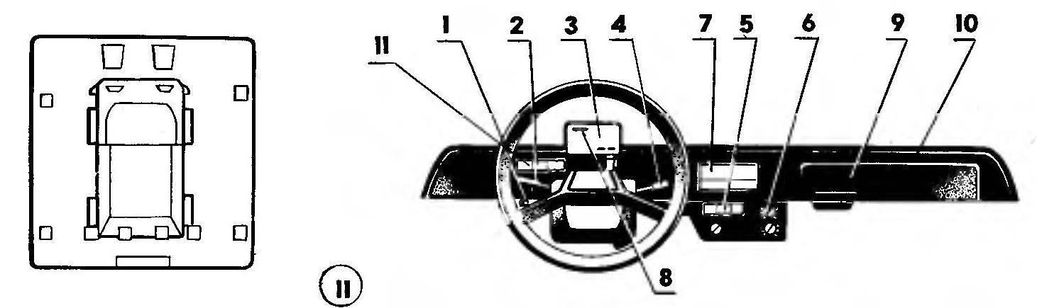 Рис. 8. Панель приборов