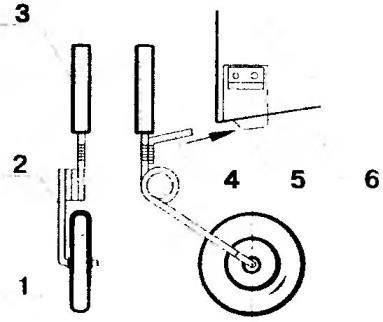 Управляемое хвостовое колесо