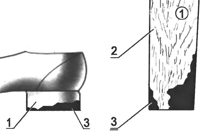 Рис. 12. Ремонт предметов