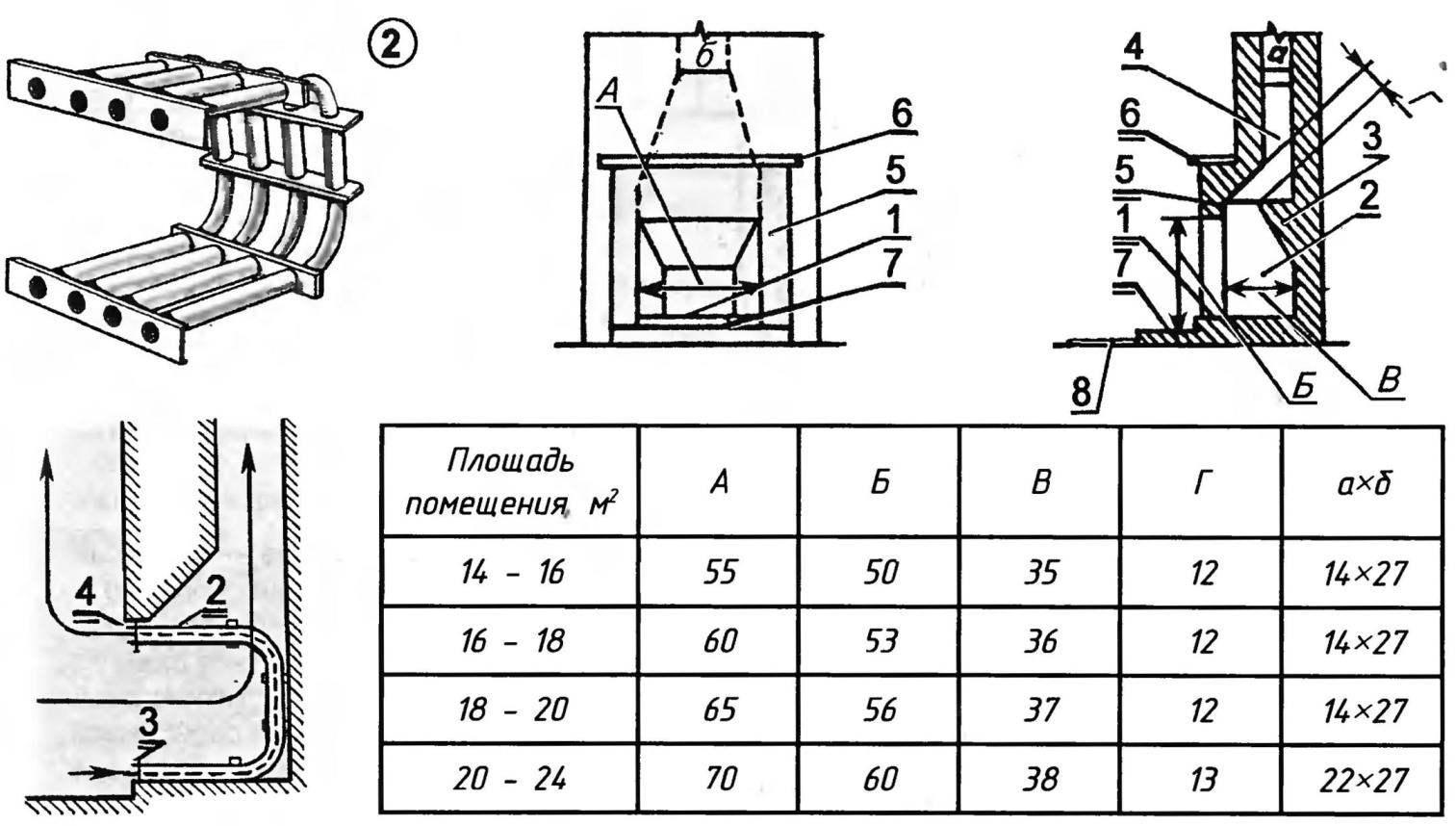 Рис. 8. Схема и основные размеры камина (в см.)