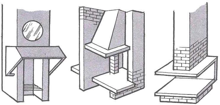 Рис. 3. Варианты открытых каминов