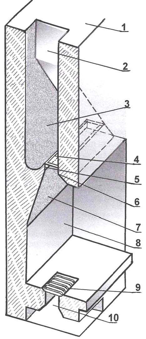 Рис. 5. Устройство камина открытого типа