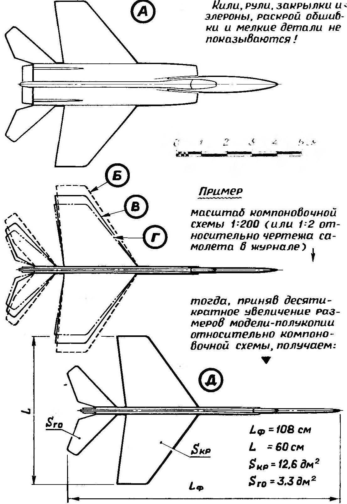 Рис. 1. Принцип прорисовки вида в плаие проектируемой полукопии реактивного само-лета-прототипа