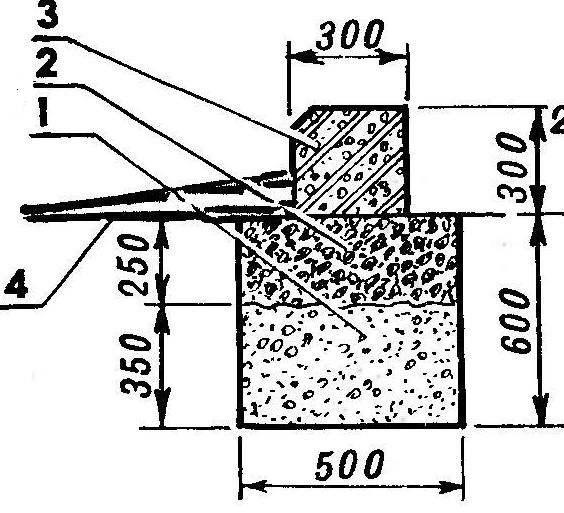 Конструкция упрощенного фундамента ленточного типа