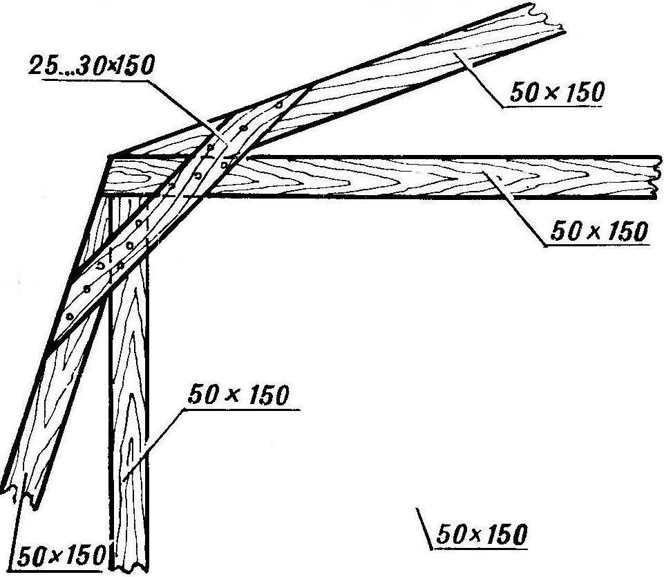 Схема стыковки элементов каркаса мансардной крыши