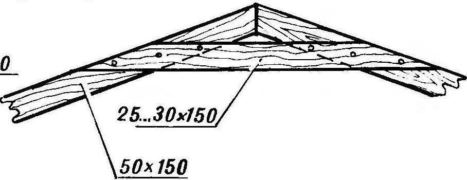 Схема стыковки элементов каркаса крыши в зоне конька