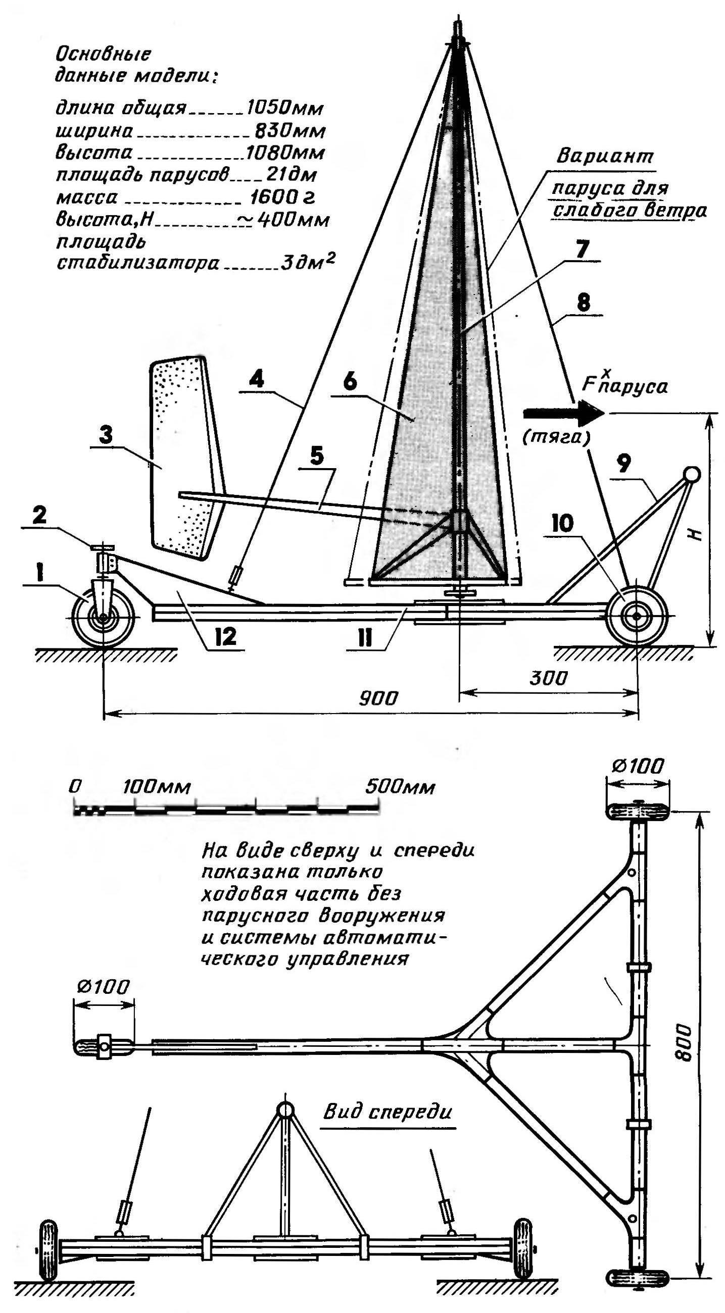 Рис. 1. Парусная автомодель с пирамидалъным парусным вооружением