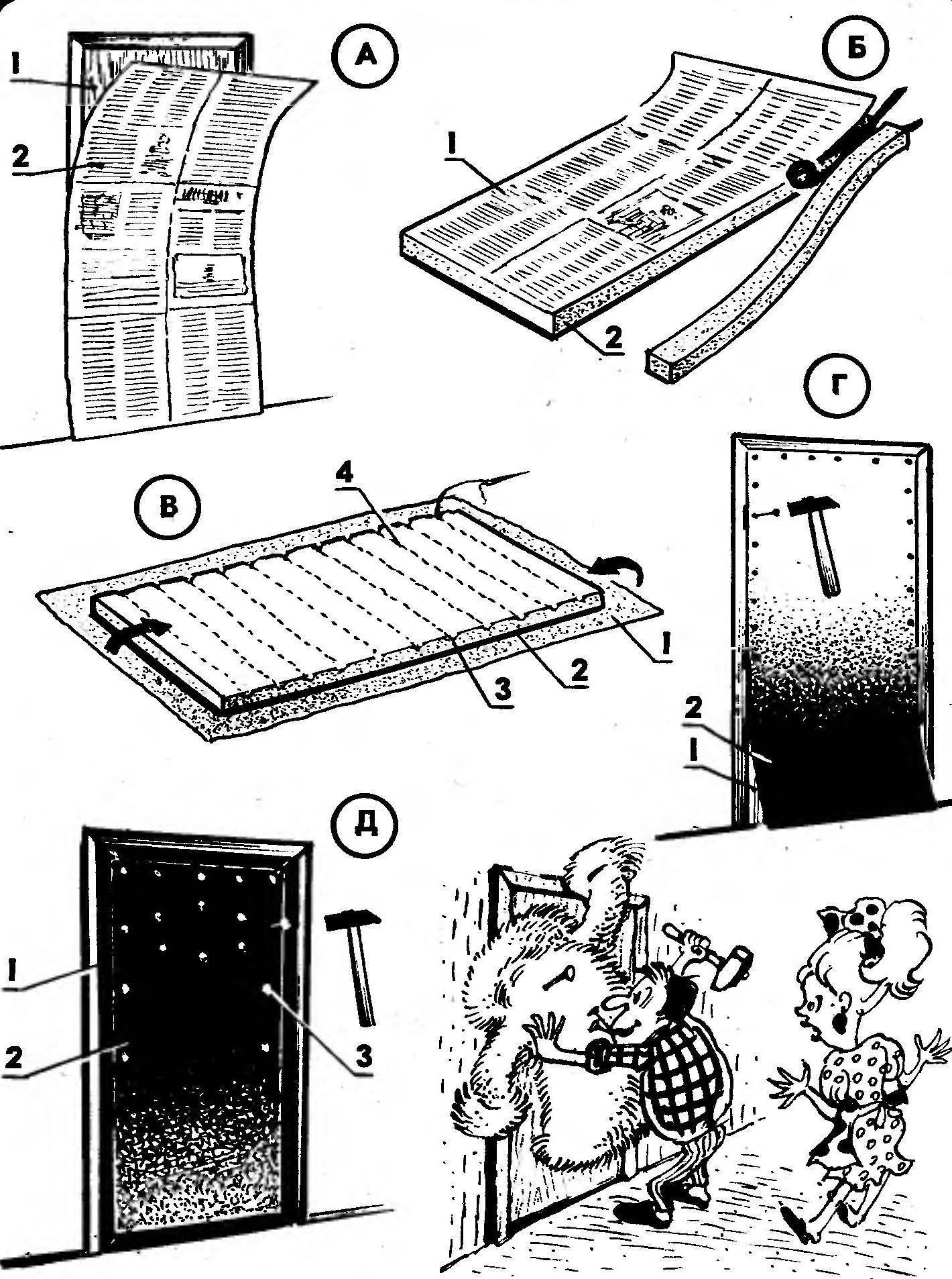 Рис. 1. Поэтапная обивка входной двери