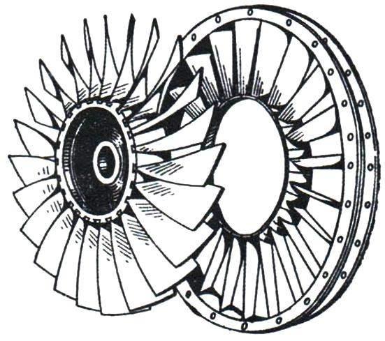 Типичный вид ступени авиационного компрессора