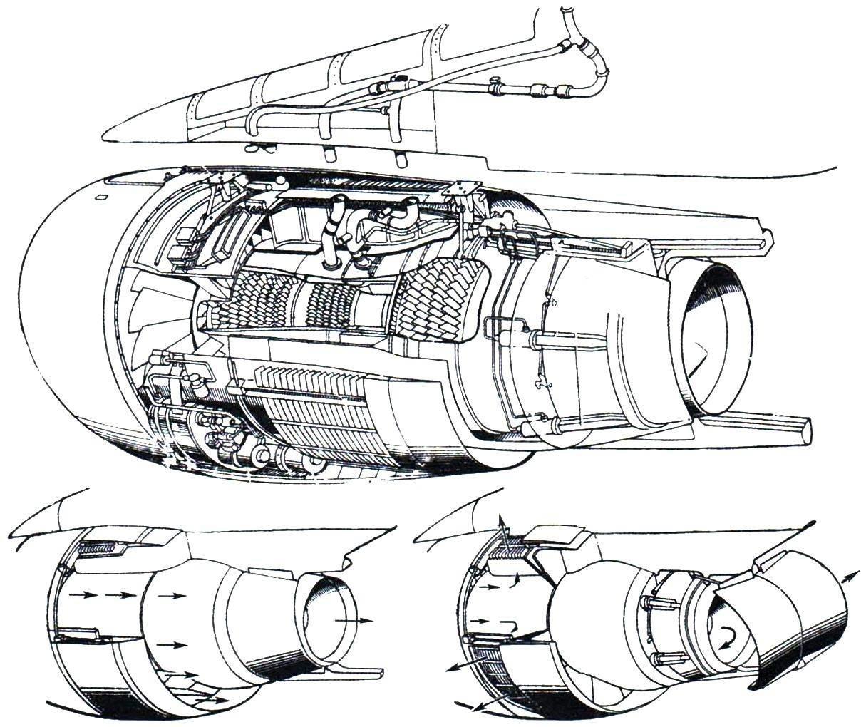 Расположение двигателя в мотогондоле и схема действия устройства для отклонения тяги двухконтурного турбореактивного двигателя Роллс-Ройс RB.211. Одна из модификаций этого двигателя разрабатывалась для самолётов Боинг-747