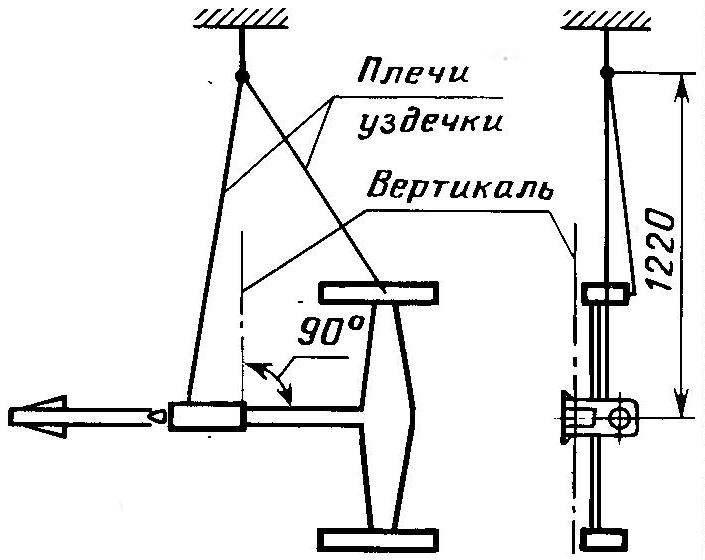 Рис. 7. Условия балансировки полностью собранной модели на уздечке подвески корда