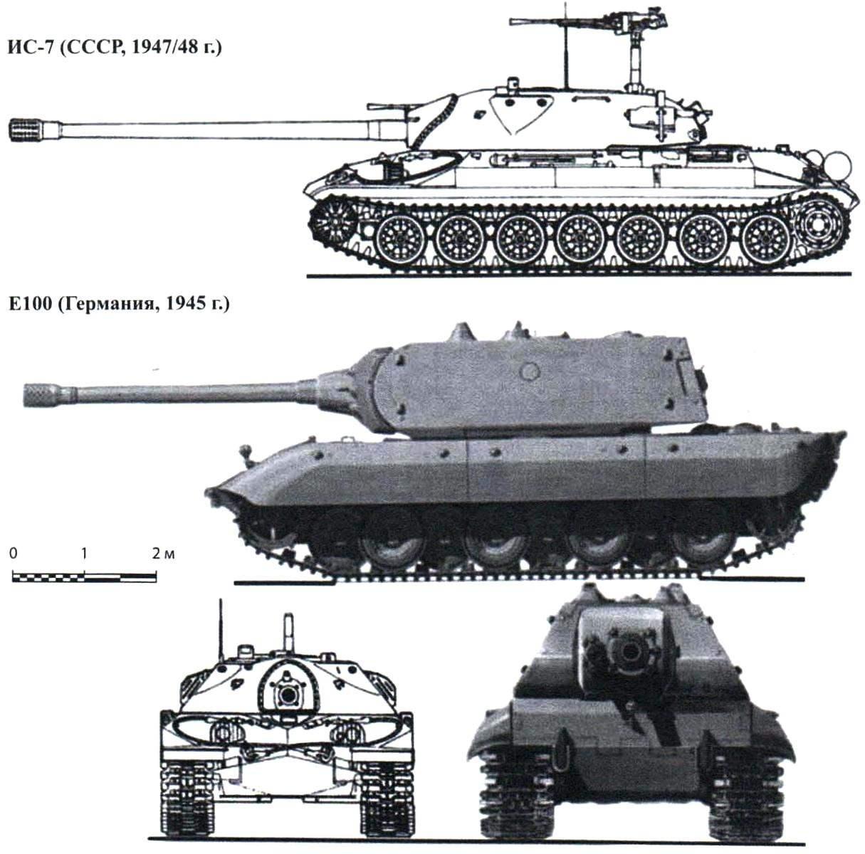 Сравнение танка ИС-7 и немецкого сверхтяжёлого Е100, альтернативы неудавшегося «Мауса»