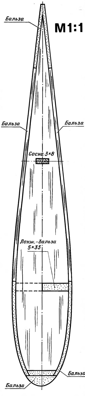 Рис. 2. Профиль крыла базовой модели