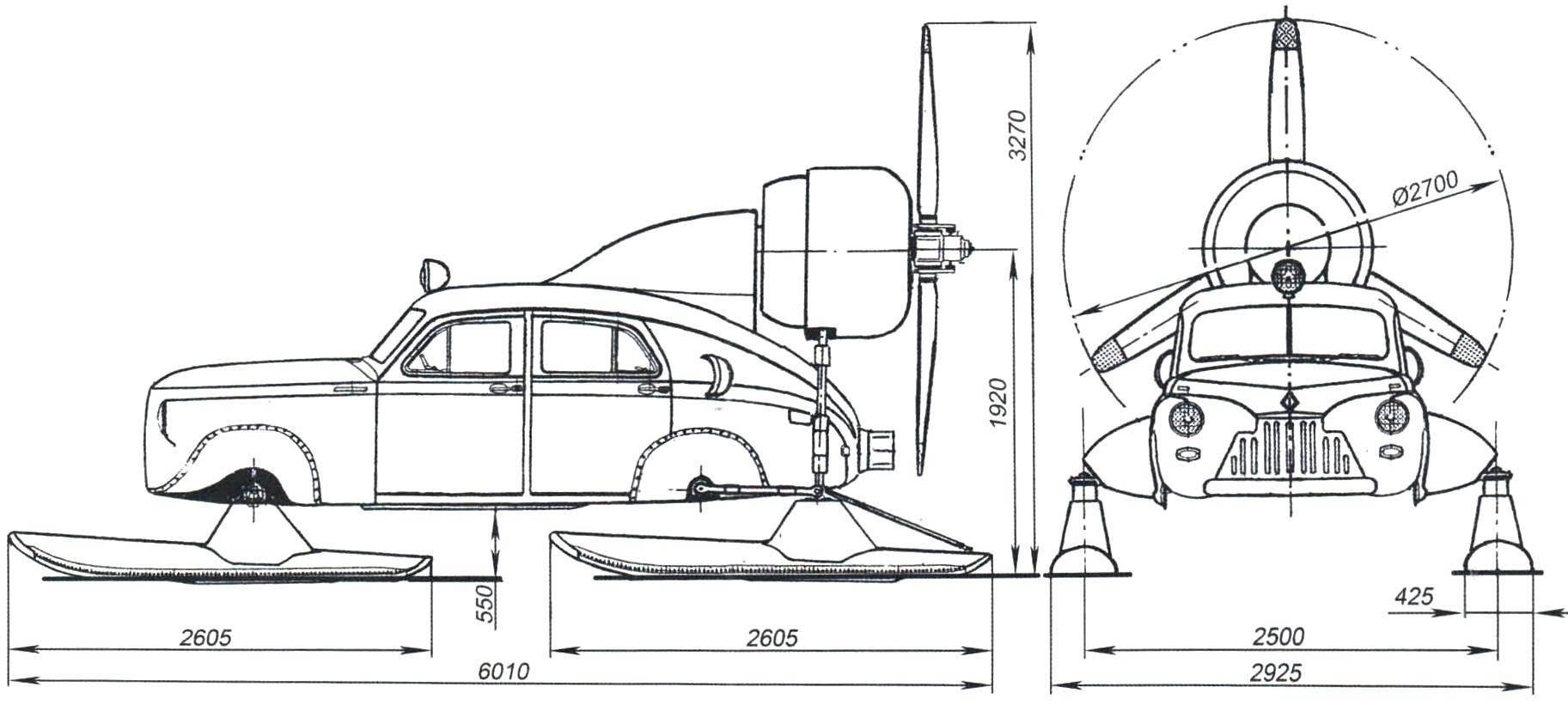 Основные размеры аэросаней «Север-2»