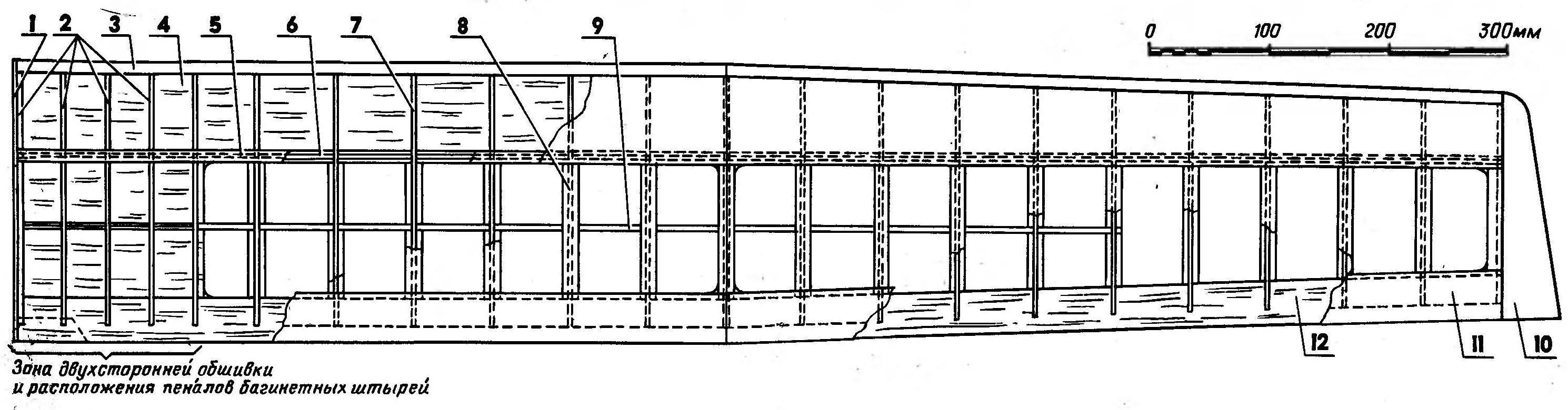 Рис. 4. Консоль крыла