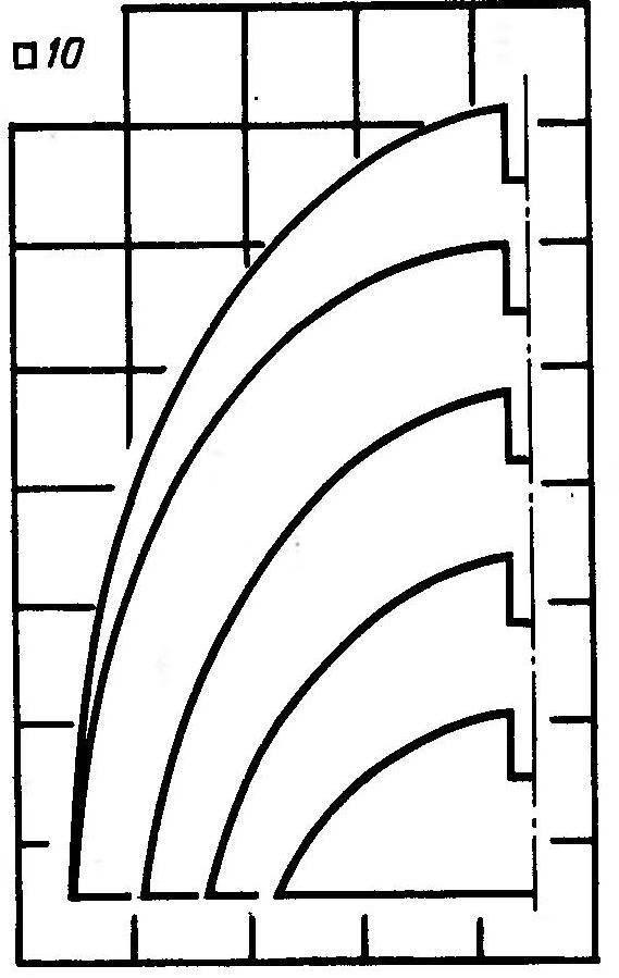Р и с. 5. Полушаблоны шпангоутов гаргрота фюзеляжа