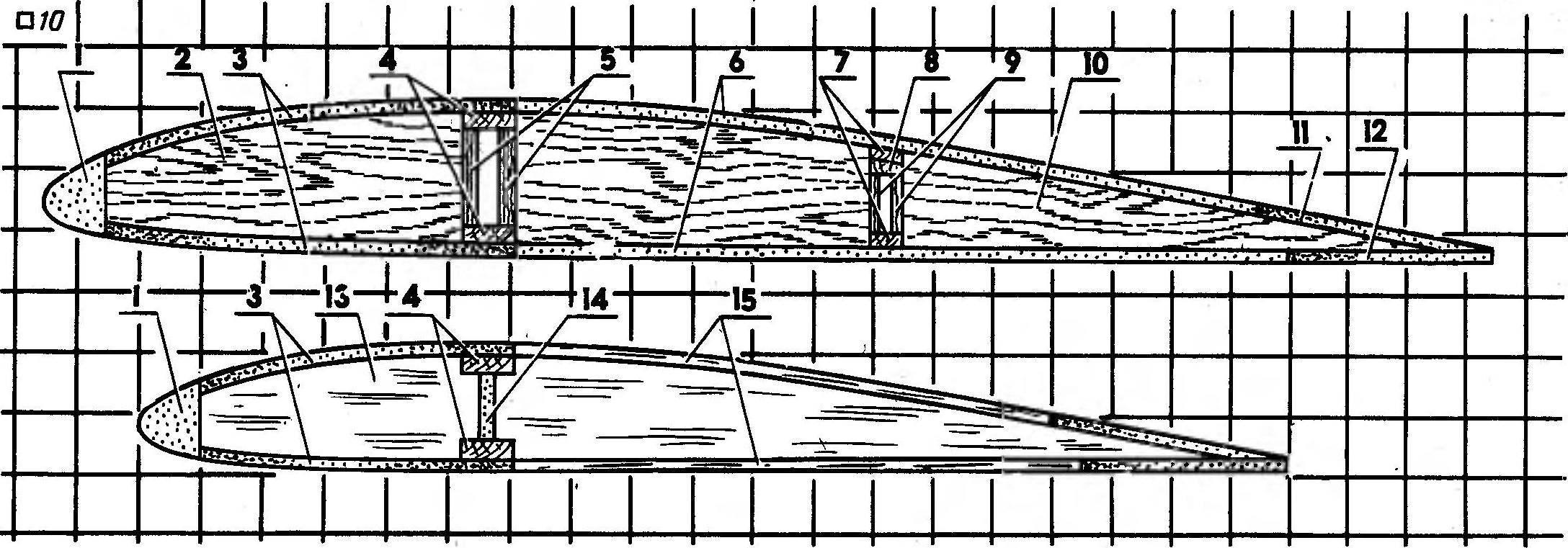 Рис. б. Корневой и концевой профиля крыла
