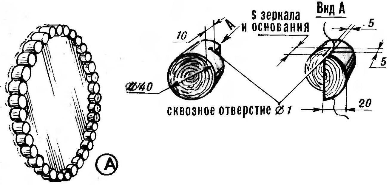 Рис. 1. Ступенчатая заготовка для окантовки круглых или овальных зеркал
