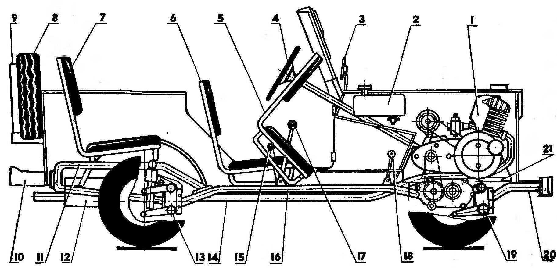 Рис.2. Компоновка мини-джипа