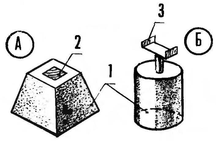 Рис. 5. Фундаментные бетонные сголбики (А — пирамидальный, Б — цилиндрический) с закладными элементами под каркас хозблока: