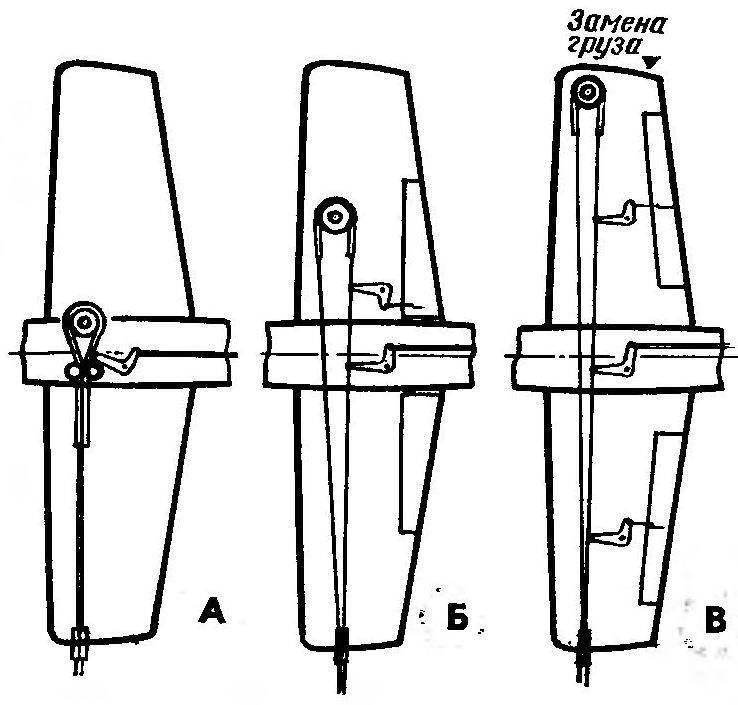Рис. 2. Варианты компоновки дисковой качалки в крыле модели