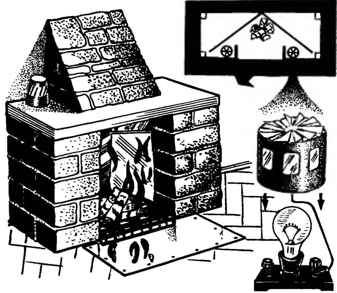 Р и с. 3. Использование зеркал для изготовления камина-имитации. Два поставленных под углом зеркала создадут впечатление большого внутреннего объема «топки», усилят эффект мерцающего «пламени». Справа — расположение зеркал и ламп, а также устройство конвекционной турбинки.